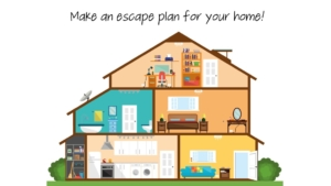 House with 3 levels and 5 rooms escape plan template